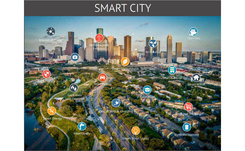Smart city graphic