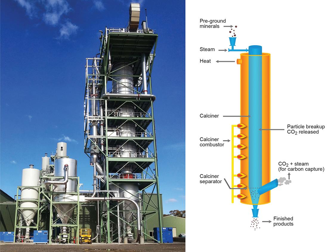 calix carbon capture